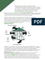 Eficienţa energetică A UNEI CLADIRI,cerinte de calitate