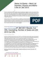 IIT JEE 2011 Marks vs Ranks