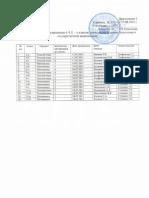 Приложение 2 к приказу о подготовке образовательного учреждения к государственной аккредитации