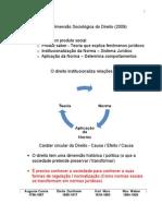 01 Sociologia+e+Seu+Contexto+Historio0109