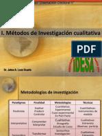 2. Metodos Investigacion Cualitativa Parte 1
