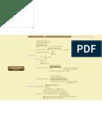 froid152_entrainement_au_depanna_ge_chambre_froide_negative_carte_mind_map.pdf