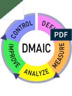 DMAIC Checkliste SIX SIGMA