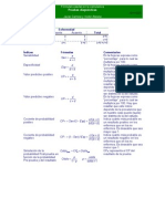 Fórmulas pruebas diagnosticas