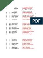 List 2013