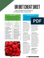8 Hour Diet Cheat Sheet