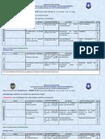 Plan Diario de Clases Estandar 6