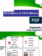 BCG Matrix of TATA Motors
