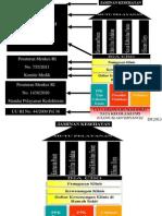 Dody Firmanda 2013 - Strategi Penguatan Sistem Rumah Sakit menghadapi BPJS