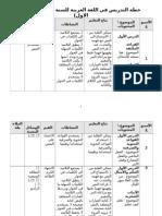 Rancangan Pengajaran Tahunan Ting. 3- 2013