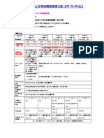 iPhone 3G購機優惠活動(企客)非消費券980119