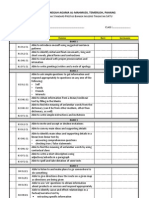 CHECKLIST -Standard Prestasi English Tingkatan 1