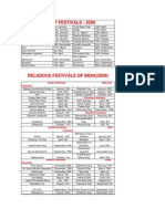 List of Festivals - 2009