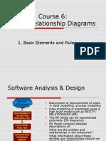 Course 6&7 ER Diagram