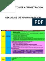 ESCUELAS DE ADMINISTRACION.pdf