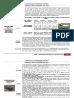 CONSULTA-ENFERMEDADES METABOLICAS EN BOVINOS DE LECHE.docx