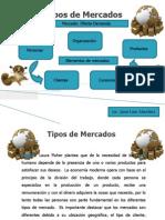 Tipos de Mercados Jose Luis Sanchez