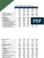 tabel pdb 3