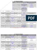 2012 Navy RC Training and Administrative Requirements Tool