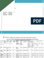 Investment portfolio evaluation