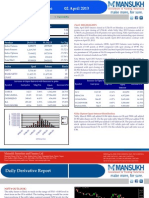 Let's Go For Derivative 02 April 2013  By Mansukh Investment and Trading Solution