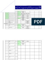 Catalogo Servicios Seguridad TI