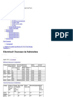 Electrical Clearance in Substation  « Electrical Notes & Articles