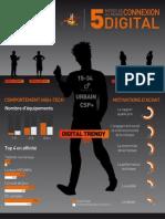 Infographie - 5 Modes de Connexion au Monde Digital.pdf