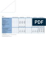 Fiscal Overview