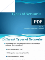 Types of Networks.ppt
