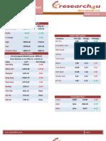 Free stock market tips 2 April 2013