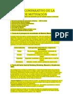 ANÁLISIS COMPARATIVO DE LA TEORÍAS DE MOTIVACIÓN