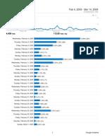 Analytics Writetoreply.org Digital Britain 20090204-20090314 Visits Report)