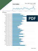 Analytics Writetoreply.org Digital Britain 20090204-20090314 Average Page Views Report)