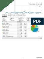 Analytics Writetoreply.org Digital Britain 20090204-20090314 OsBrowsersReport