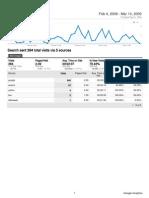 Analytics Writetoreply.org Digital Britain 20090204-20090314 Search Engines Report)