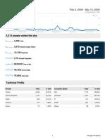Analytics Writetoreply.org Digital Britain 20090204-20090314 Visitors Overview Report)