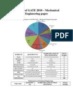 Analysis of GATE 2010.pdf