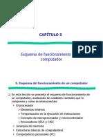 MICROCOMPUTADORAS II.pdf
