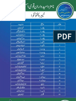 JI Nominated candidates Elections 2013