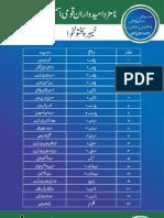 JI Nominated candidates Elections 2013