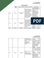 Planificación Anual Ciencias Naturales 6°