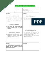 Instructivo Al Catalogo de Cuentas