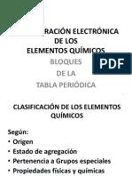 configuracionelectronicadeloselementosquimicos