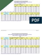Inflación por Grupo Bienes 2014