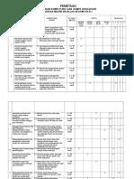 SMP 3 Nrmd _ Pemetaan Kls VII Smt 1 & 2 TP '10-'11