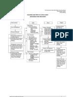 Diagram Alir OOD.doc