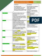 ENFERMEDAD  RESP.docx