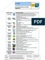 Hazard Identification and Risk Management Guide