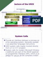 Signal Handling in Unix